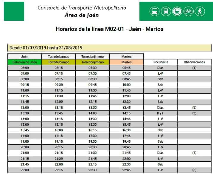 Estos son los horarios de los autobuses de Jaén hasta el próximo 31 de agosto