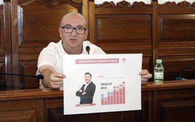 La Inspección multa al Ayuntamiento de Torredonjimeno por cómo se contrataba en la legislatura pasada