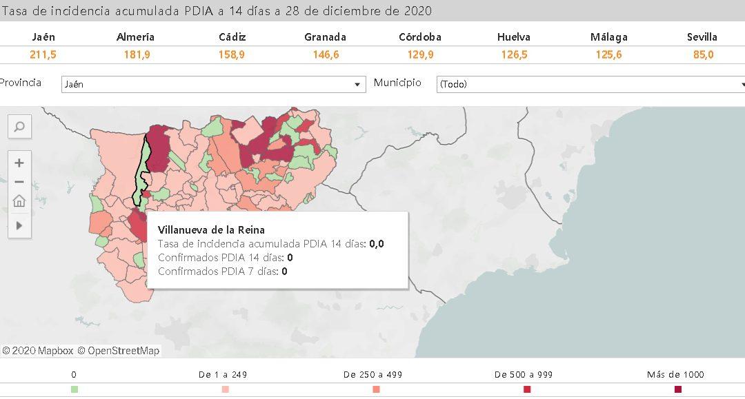 Villanueva de la Reina sigue esta semana con una tasa de incidencia a cero